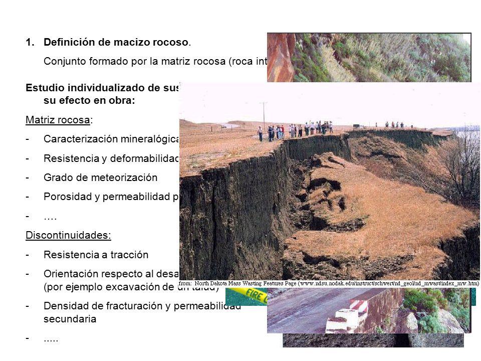Tema 7 macizo rocoso caracterizaci n y an lisis ppt for Roca definicion