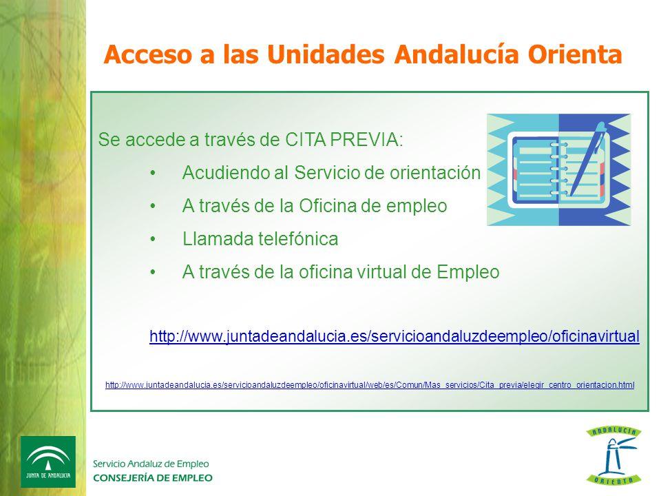 Andaluc a orienta sevilla mayo ppt video online descargar for Oficina virtual de empleo sellar