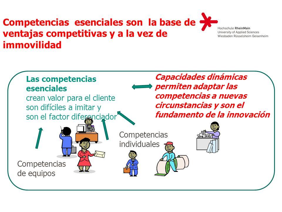 Competencias esenciales son la base de ventajas competitivas y a la vez de immovilidad