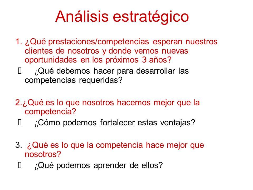 Análisis estratégico ¿Qué prestaciones/competencias esperan nuestros clientes de nosotros y donde vemos nuevas oportunidades en los próximos 3 años