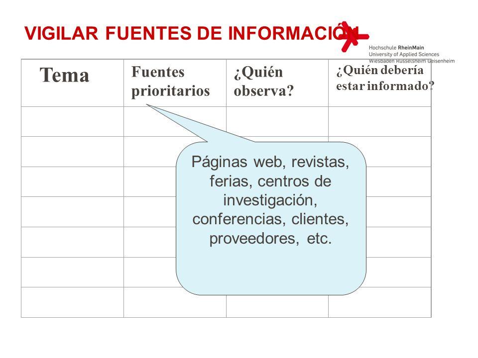 Vigilar fuentes de información