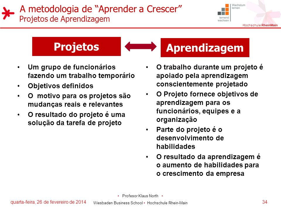 Projetos Aprendizagem