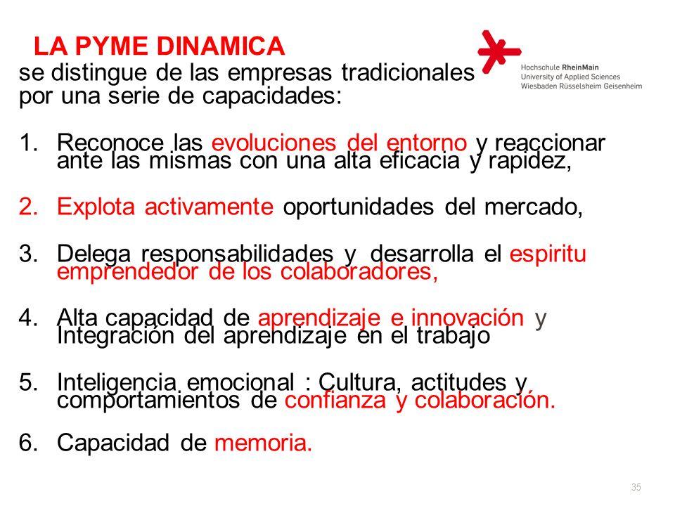 La PYME dinamica se distingue de las empresas tradicionales