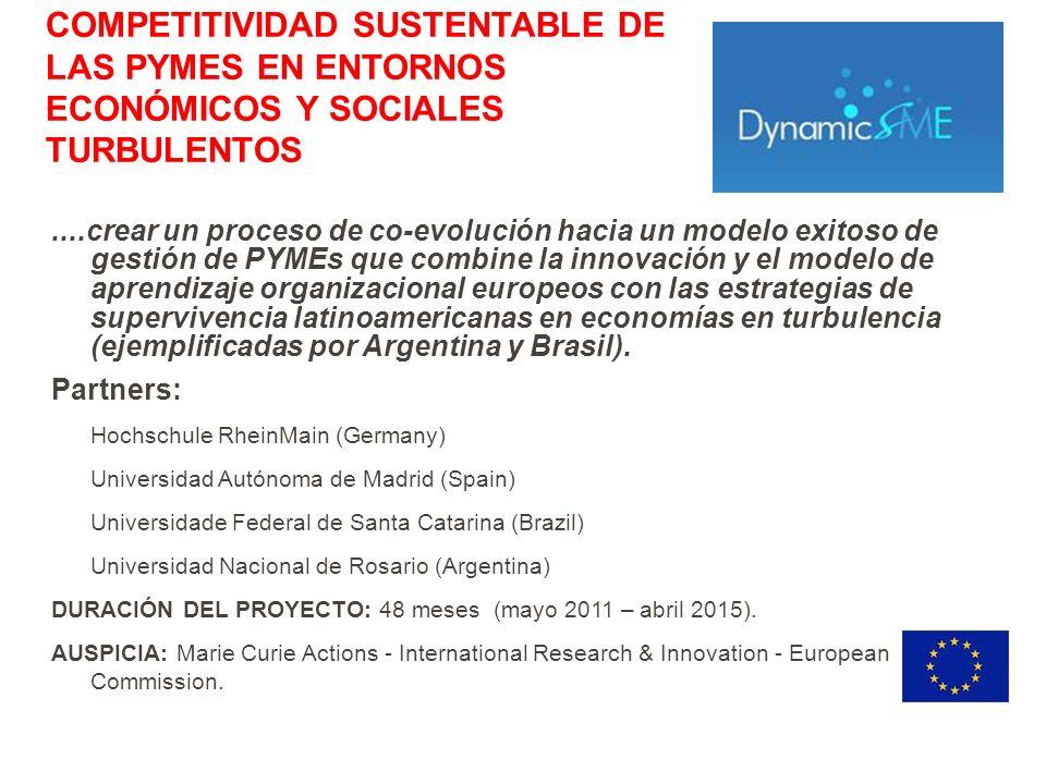 Competitividad sustentable de las PYMES en entornos económicos y sociales turbulentos