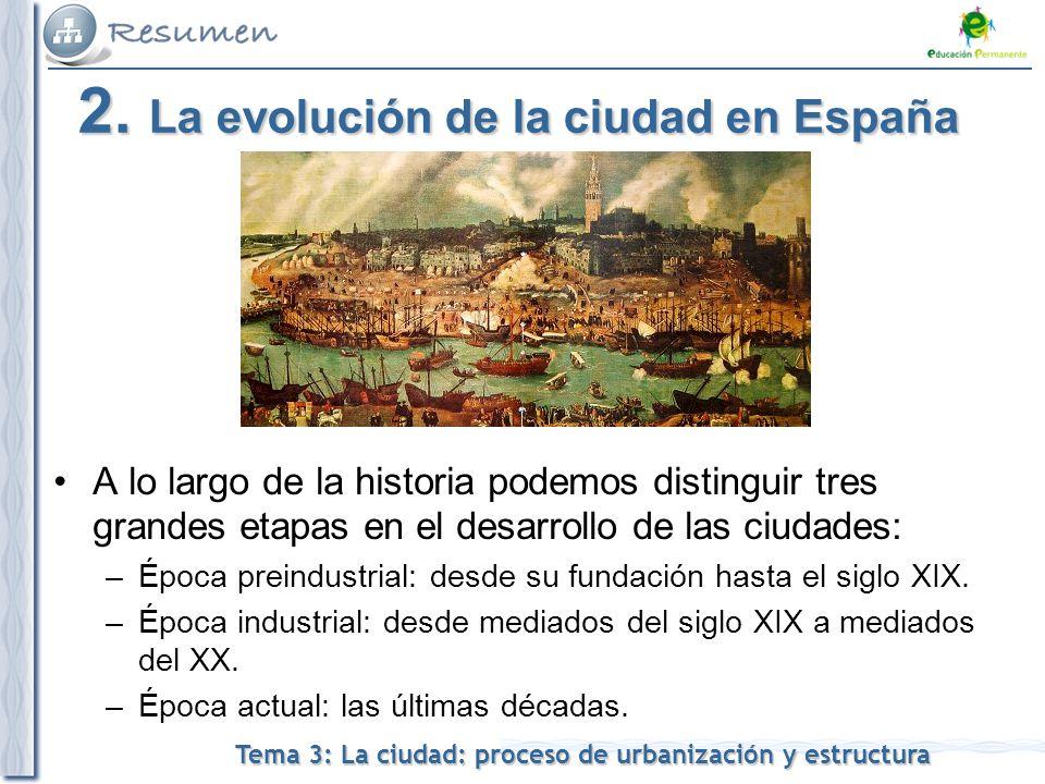 2. La evolución de la ciudad en España