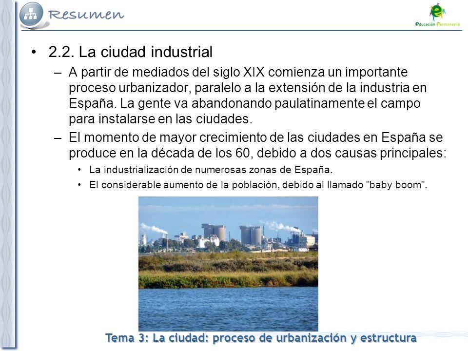 2.2. La ciudad industrial