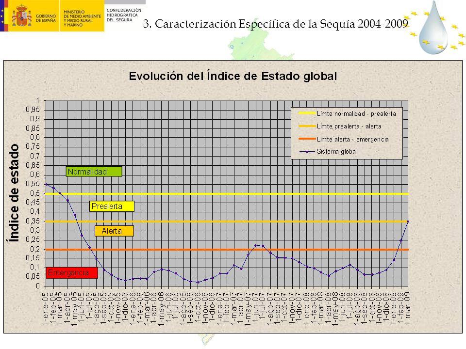 3. Caracterización Específica de la Sequía 2004-2009
