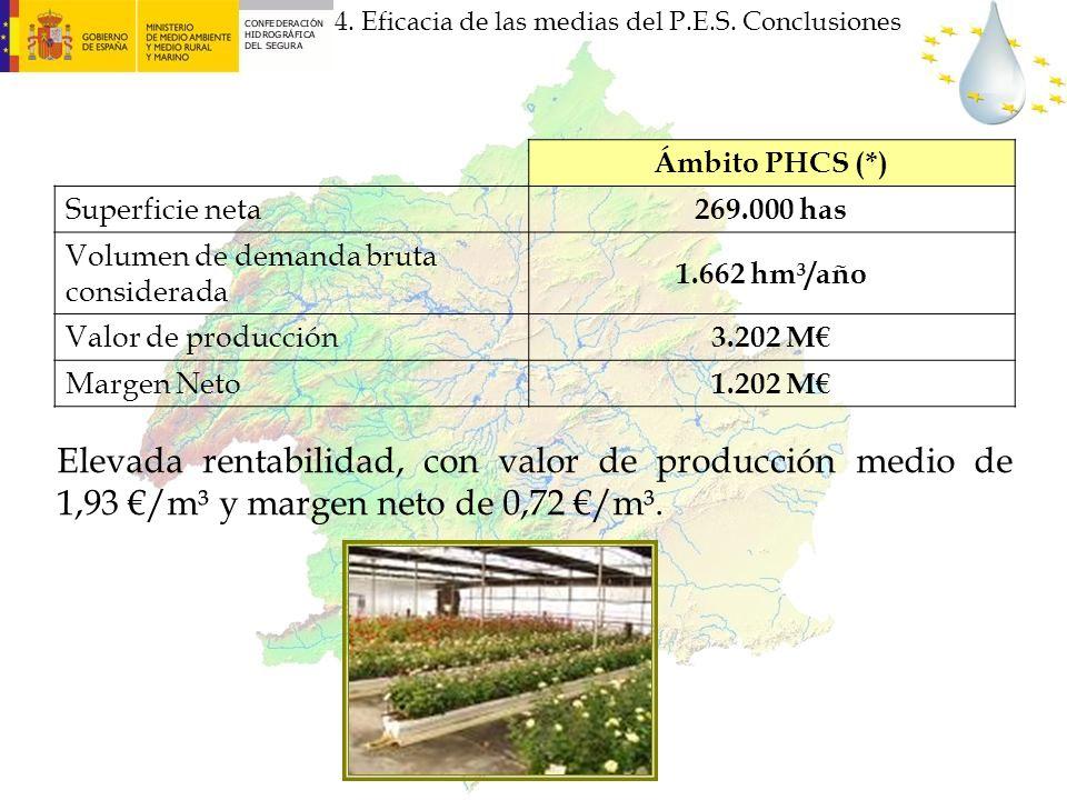 4. Eficacia de las medias del P.E.S. Conclusiones