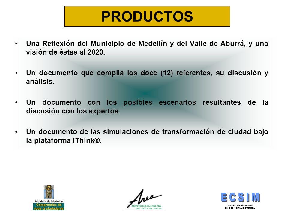 PRODUCTOSUna Reflexión del Municipio de Medellín y del Valle de Aburrá, y una visión de éstas al 2020.