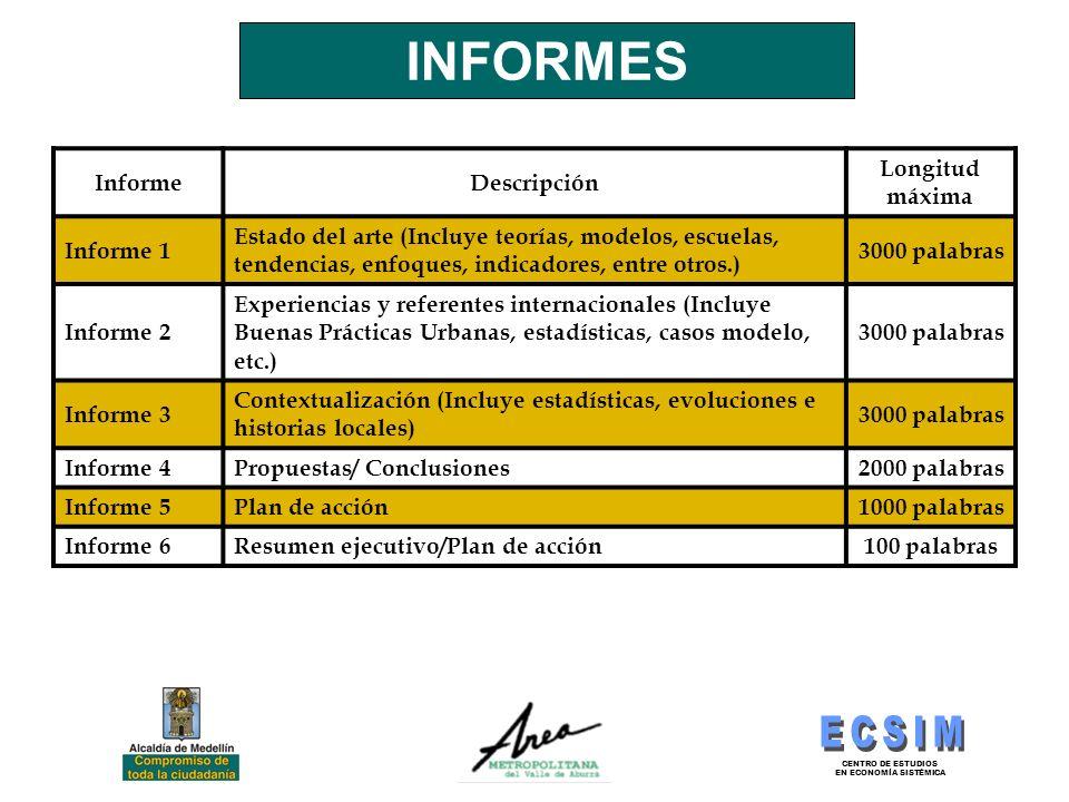 INFORMES Informe Descripción Longitud máxima Informe 1