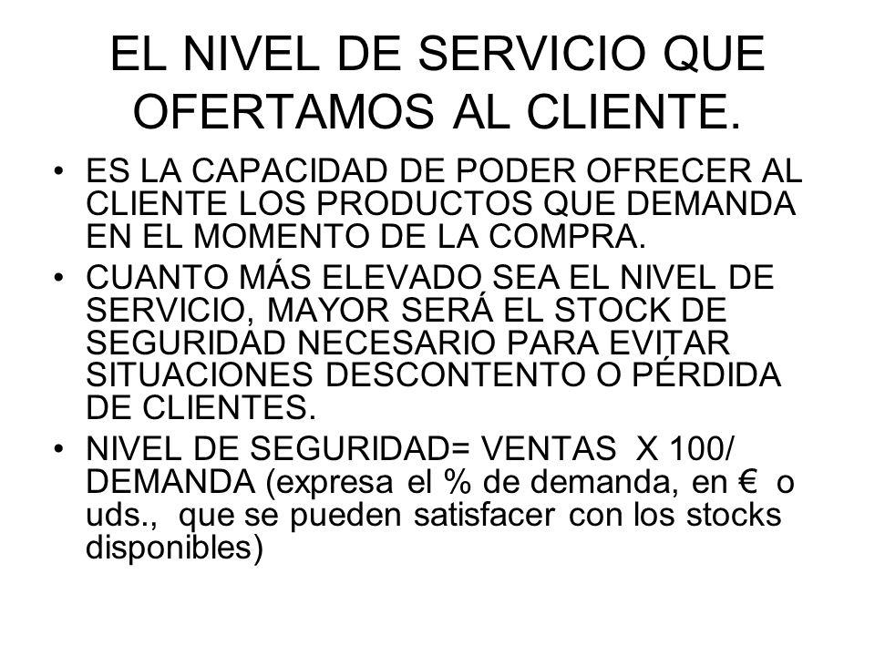 EL NIVEL DE SERVICIO QUE OFERTAMOS AL CLIENTE.
