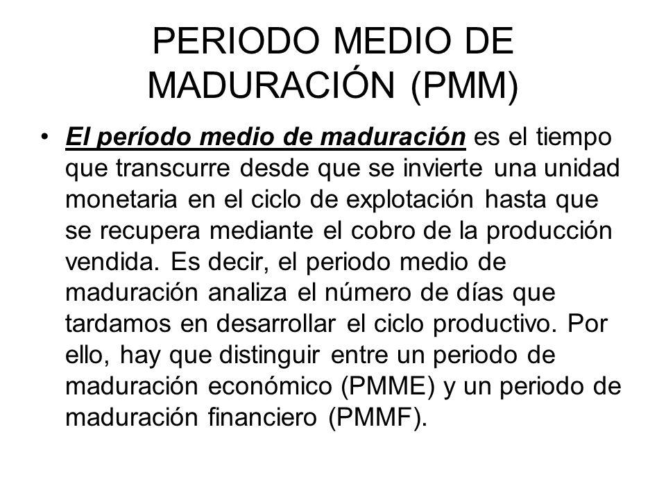 PERIODO MEDIO DE MADURACIÓN (PMM)