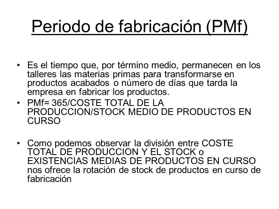 Periodo de fabricación (PMf)