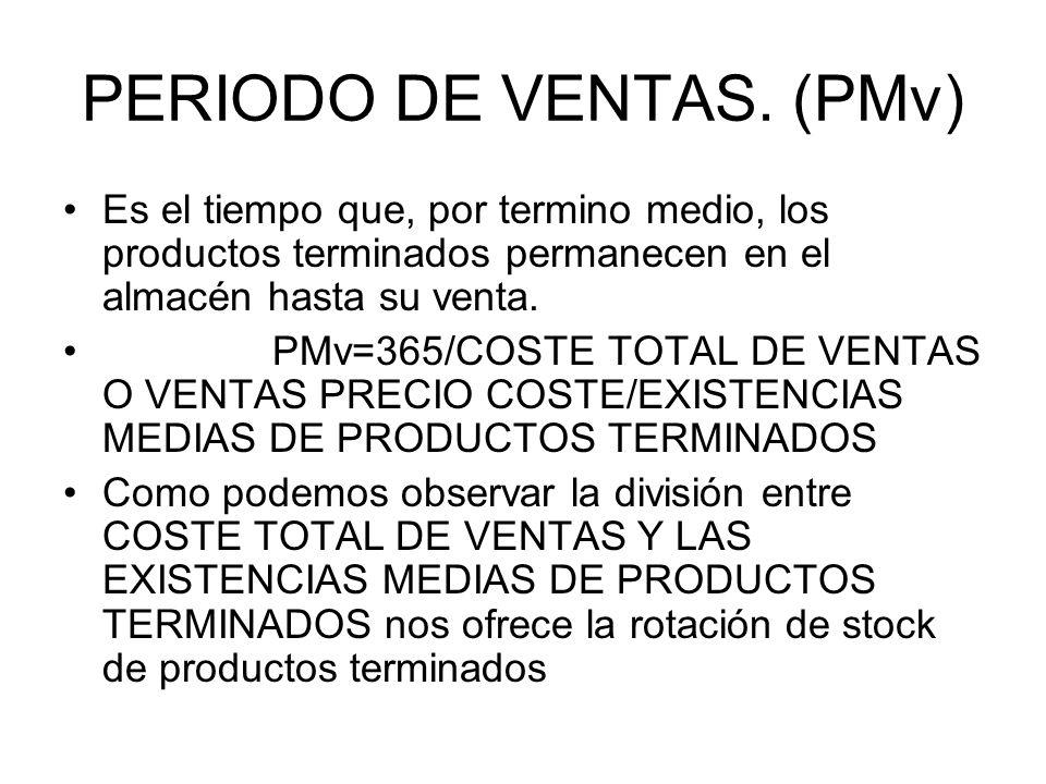 PERIODO DE VENTAS. (PMv)