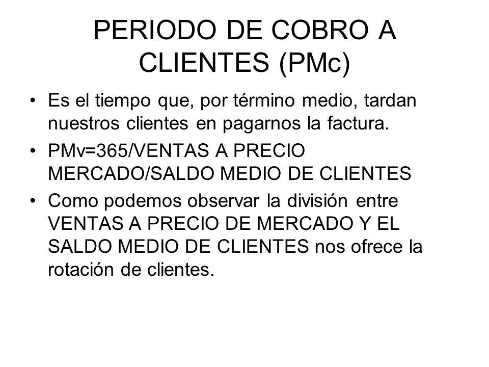 PERIODO DE COBRO A CLIENTES (PMc)