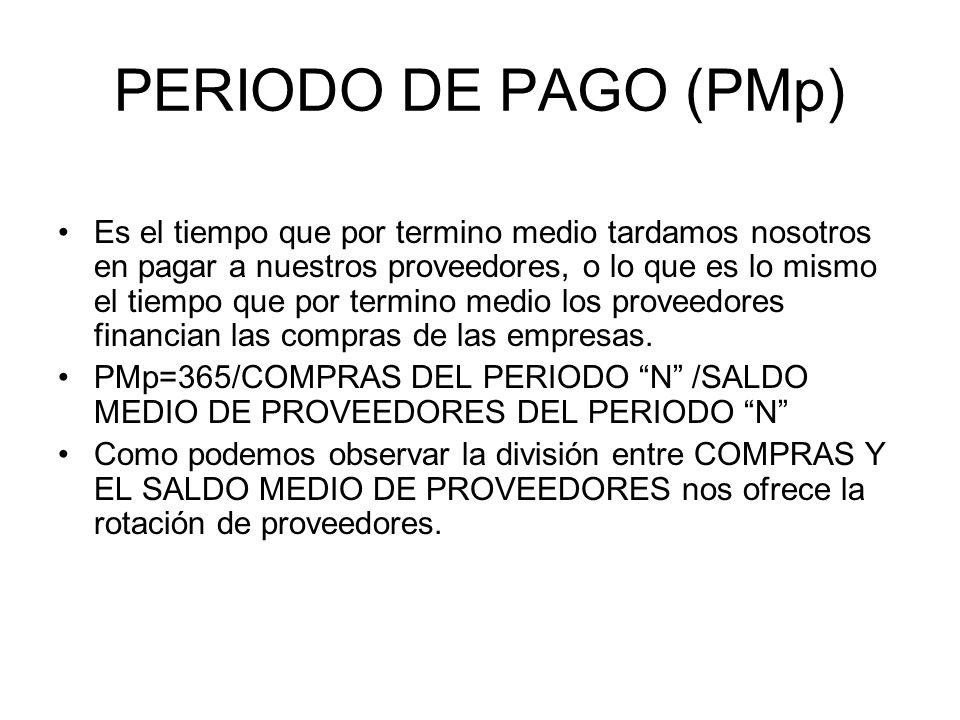 PERIODO DE PAGO (PMp)