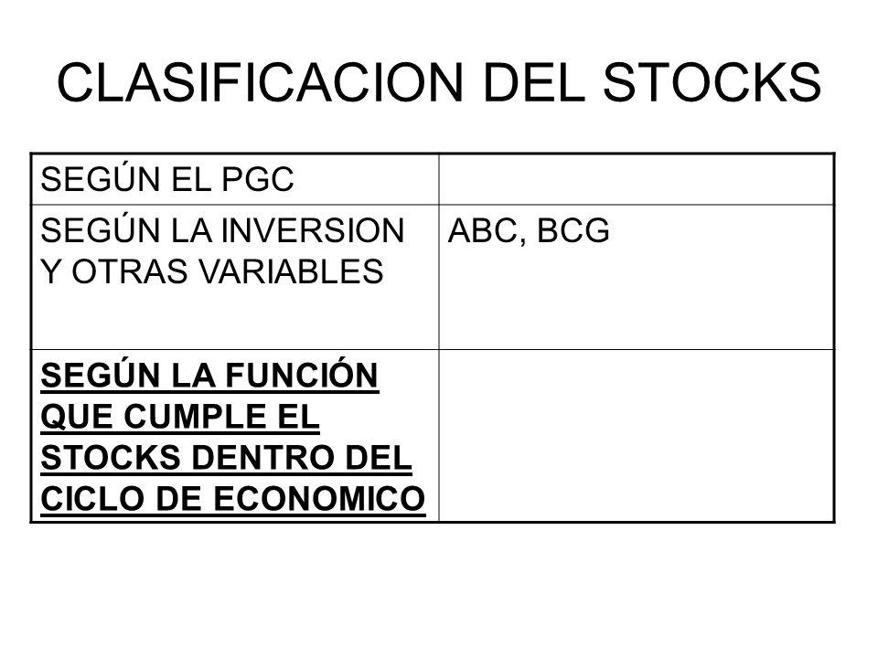 CLASIFICACION DEL STOCKS