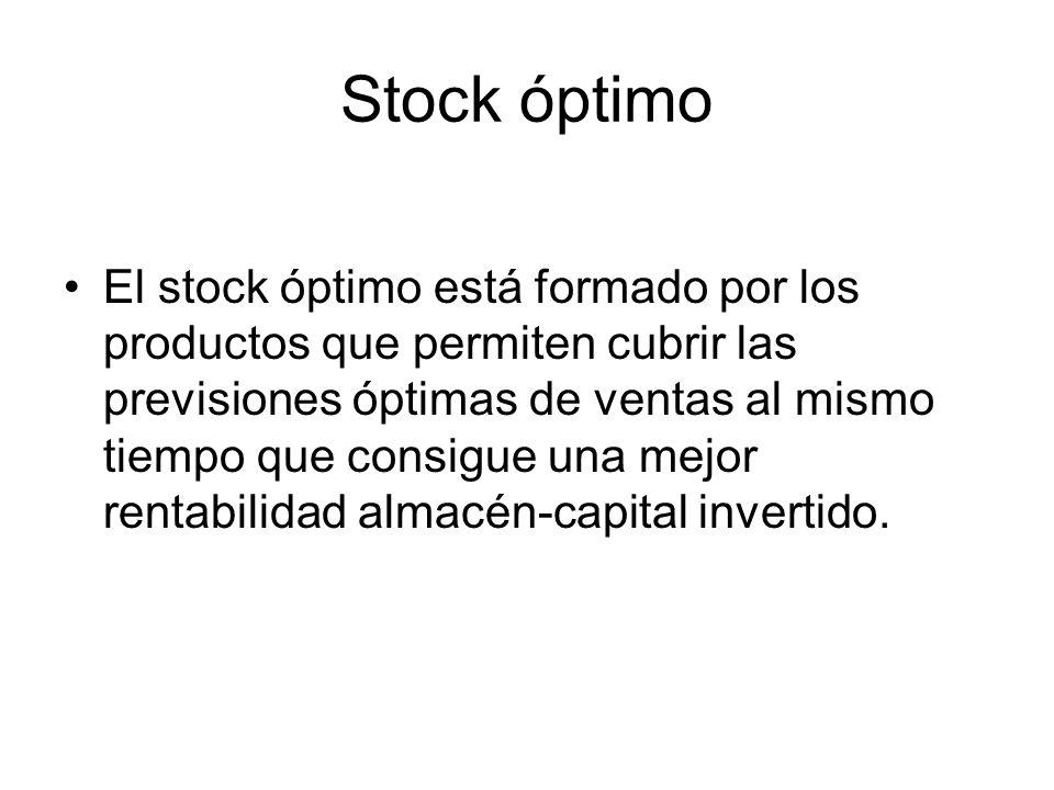 Stock óptimo