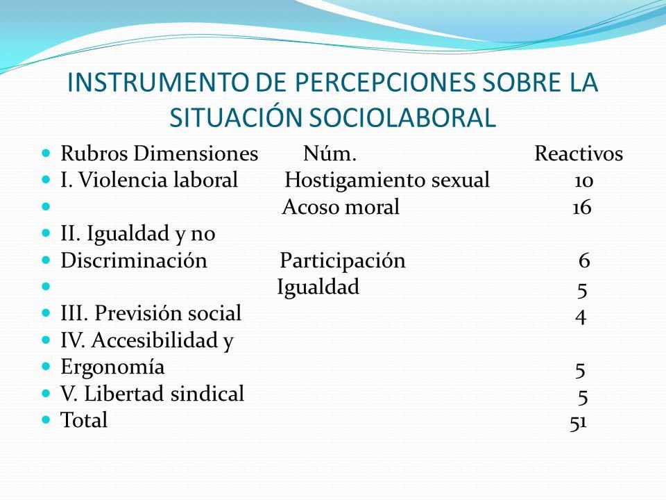 INSTRUMENTO DE PERCEPCIONES SOBRE LA SITUACIÓN SOCIOLABORAL