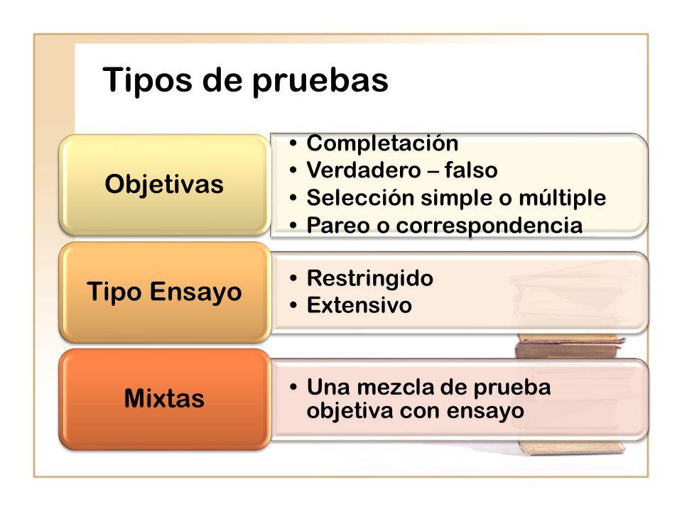 Tipos de pruebas Objetivas Tipo Ensayo Mixtas Completación