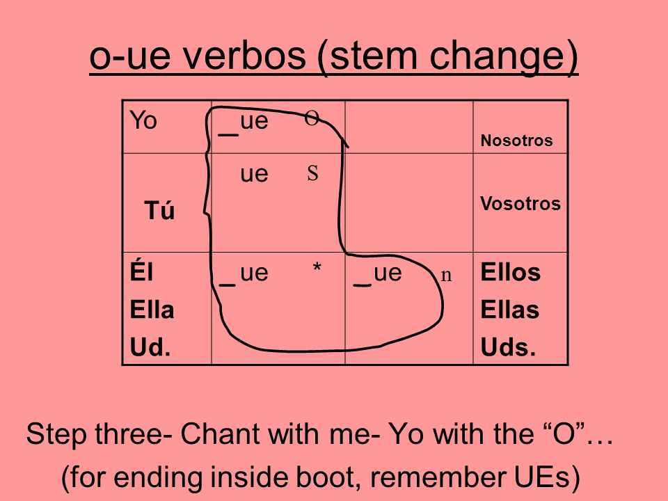 o-ue verbos (stem change)