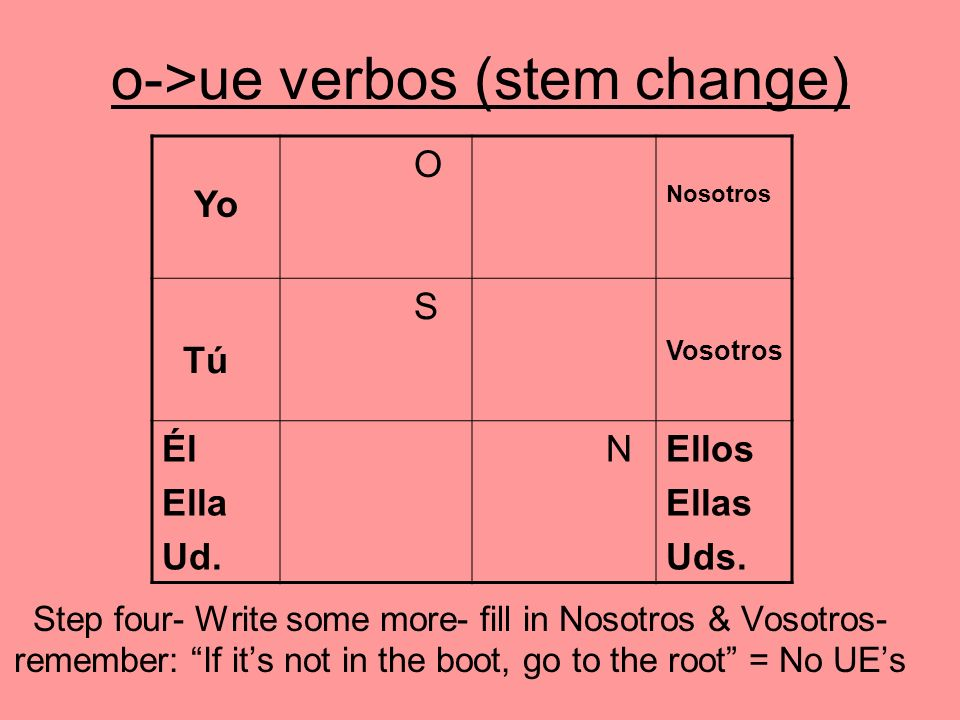 o->ue verbos (stem change)