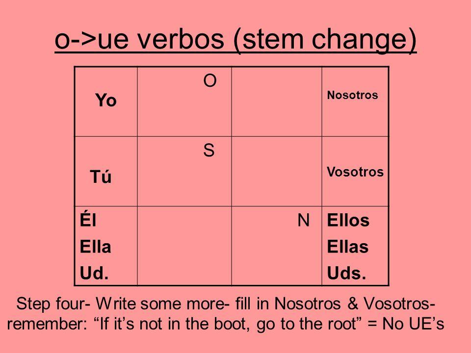 o->ue verbos (stem change)