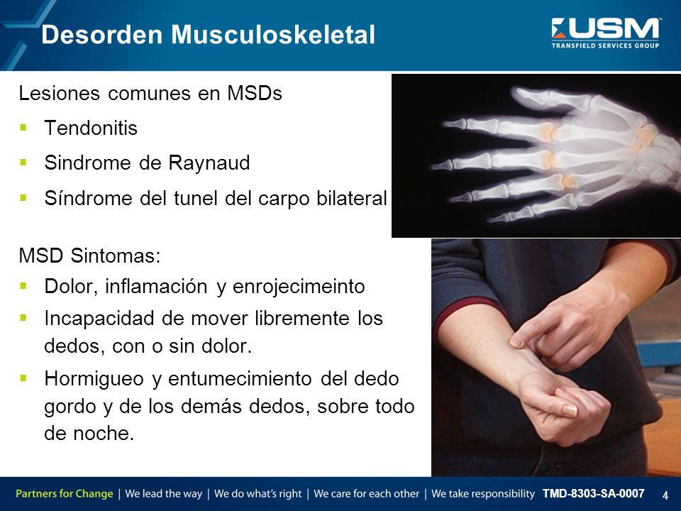 Desorden Musculoskeletal