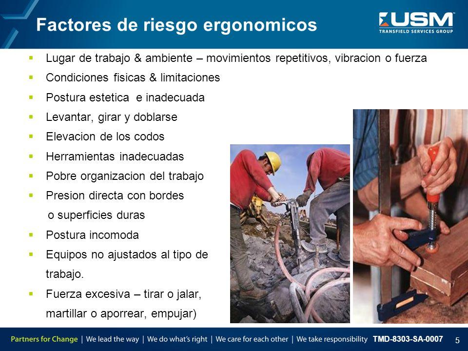 Factores de riesgo ergonomicos