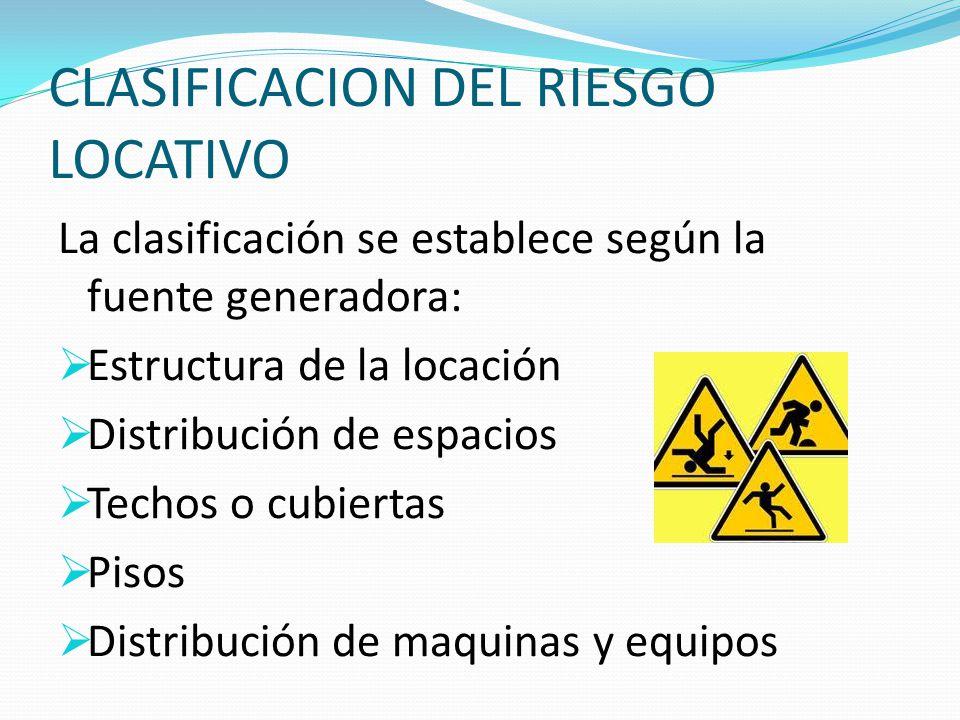 CLASIFICACION DEL RIESGO LOCATIVO