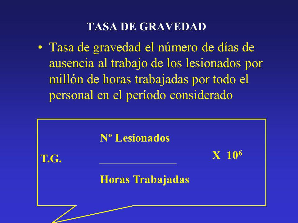 TASA DE GRAVEDAD