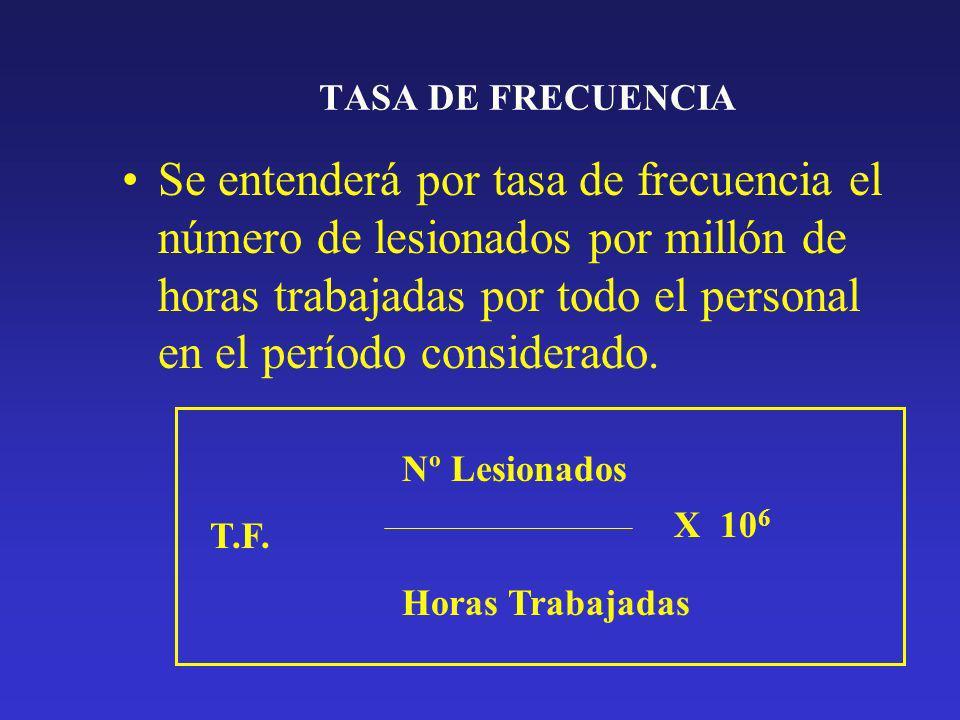 TASA DE FRECUENCIA