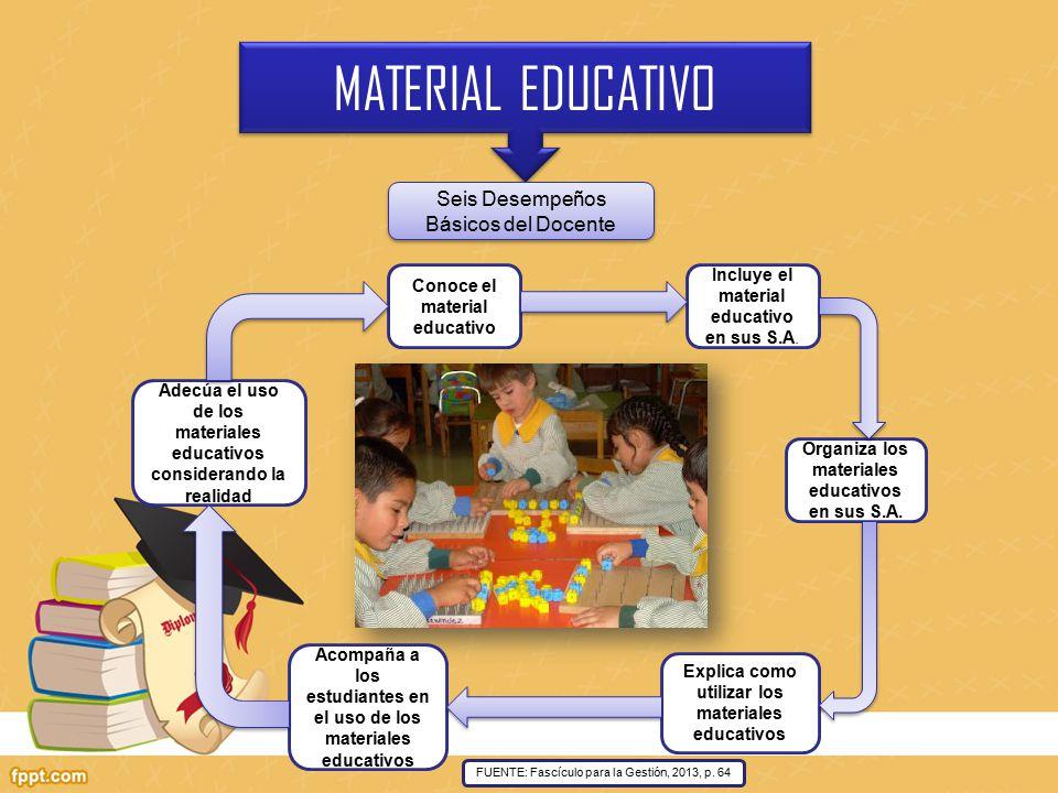 MATERIAL EDUCATIVO Seis Desempeños Básicos del Docente