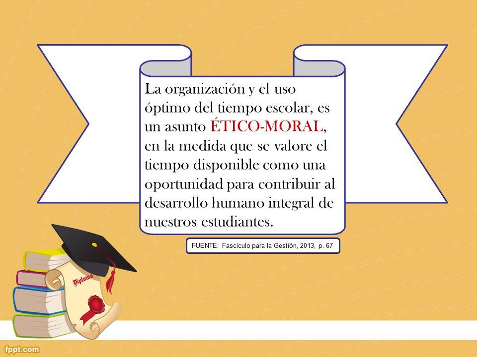FUENTE: Fascículo para la Gestión, 2013, p. 67