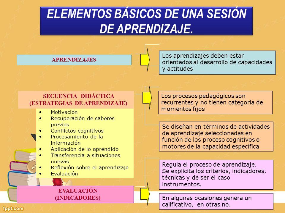 ELEMENTOS BÁSICOS DE UNA SESIÓN DE APRENDIZAJE.