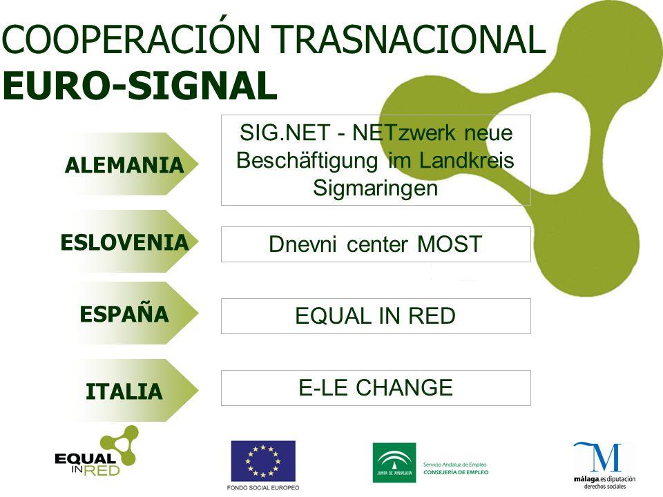 COOPERACIÓN TRASNACIONAL EURO-SIGNAL