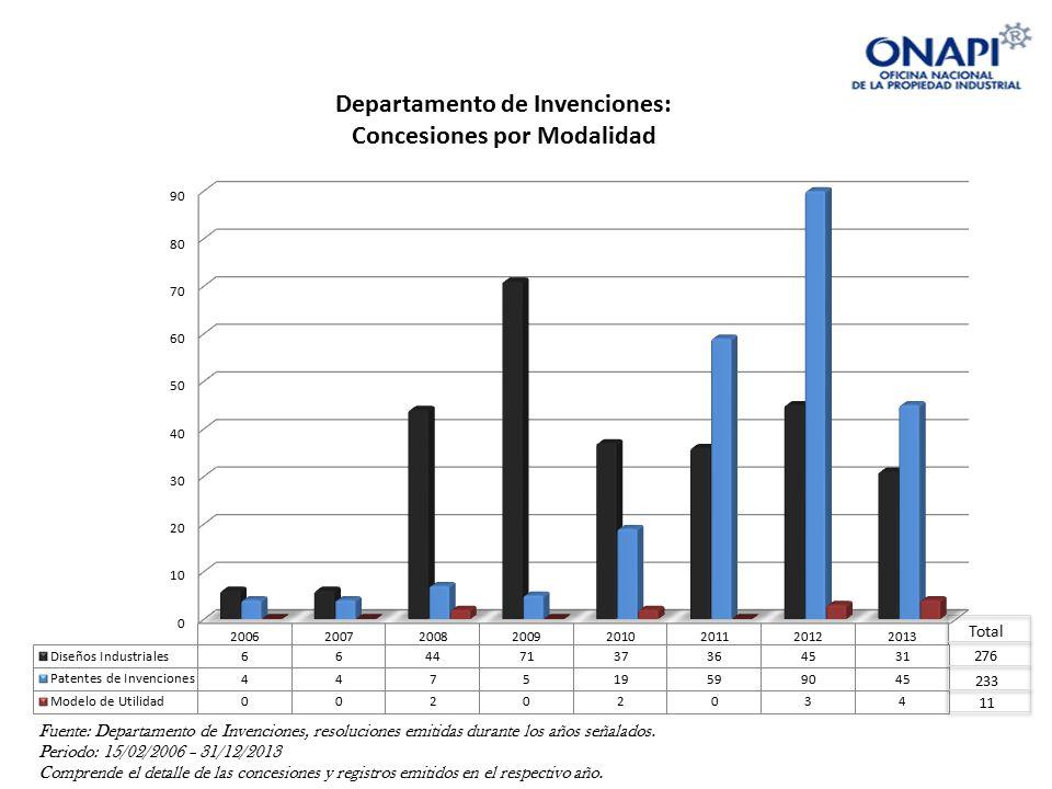 Observancia de nuevos est ndares en materia de propiedad for Oficina de asistencia en materia de registros
