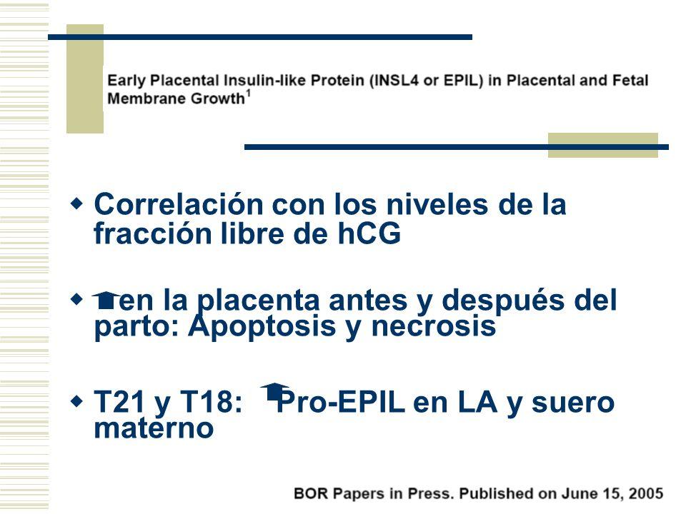 Correlación con los niveles de la fracción libre de hCG