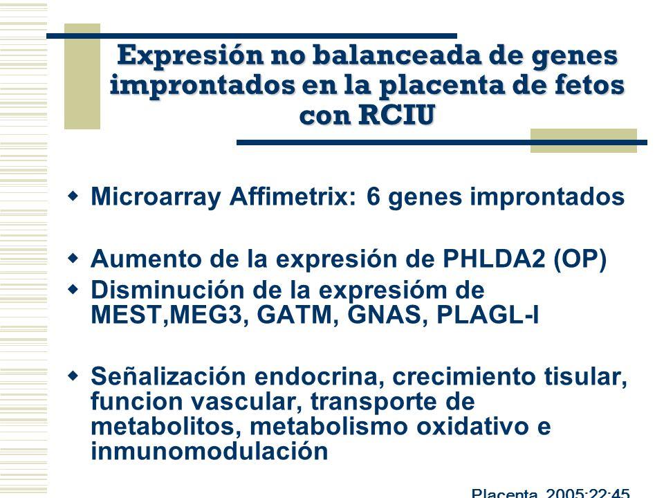 Expresión no balanceada de genes improntados en la placenta de fetos con RCIU