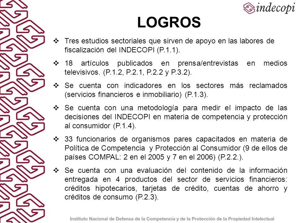 LOGROSTres estudios sectoriales que sirven de apoyo en las labores de fiscalización del INDECOPI (P.1.1).