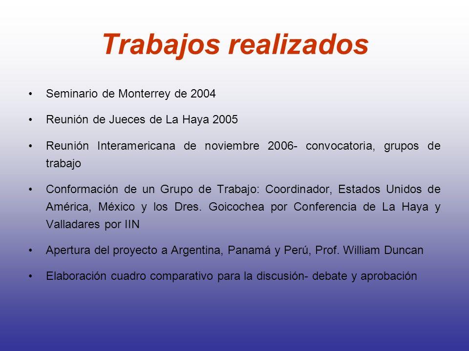 Trabajos realizados Seminario de Monterrey de 2004