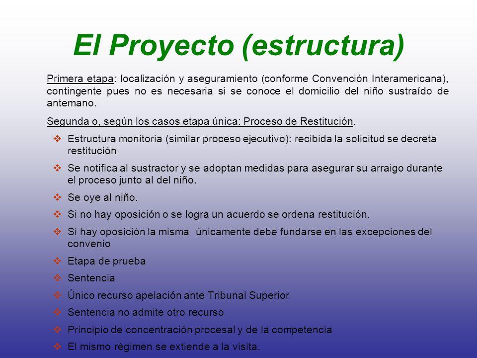 El Proyecto (estructura)