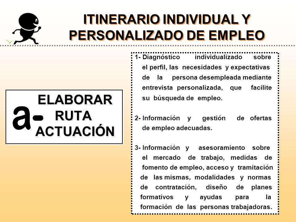 ITINERARIO INDIVIDUAL Y PERSONALIZADO DE EMPLEO