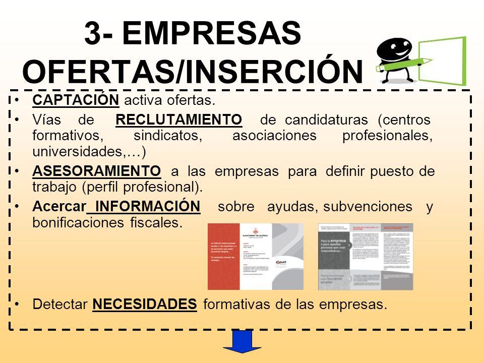 3- EMPRESAS OFERTAS/INSERCIÓN