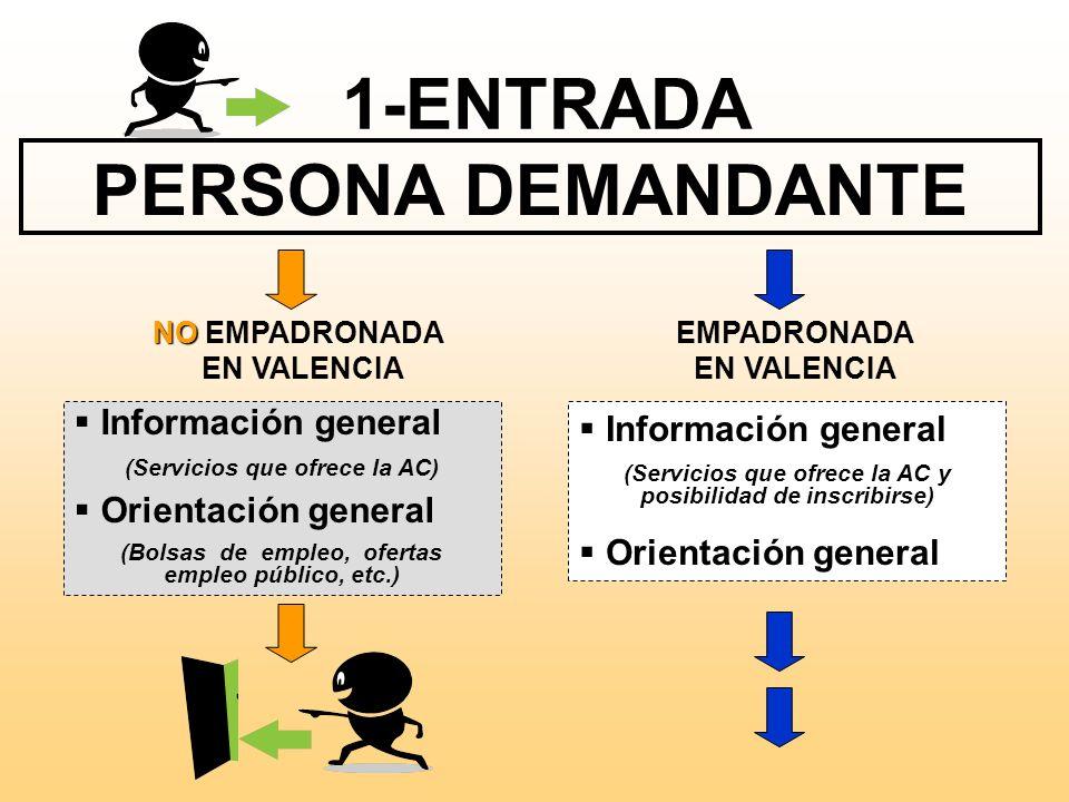 1-ENTRADA PERSONA DEMANDANTE Información general Orientación general