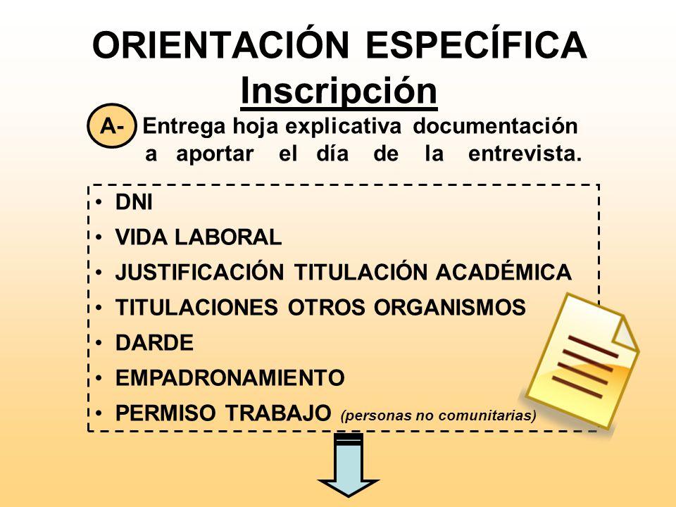 ORIENTACIÓN ESPECÍFICA Inscripción A- Entrega hoja explicativa documentación a aportar el día de la entrevista.