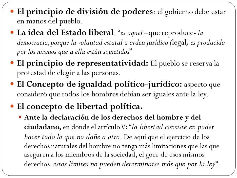 El concepto de libertad política.