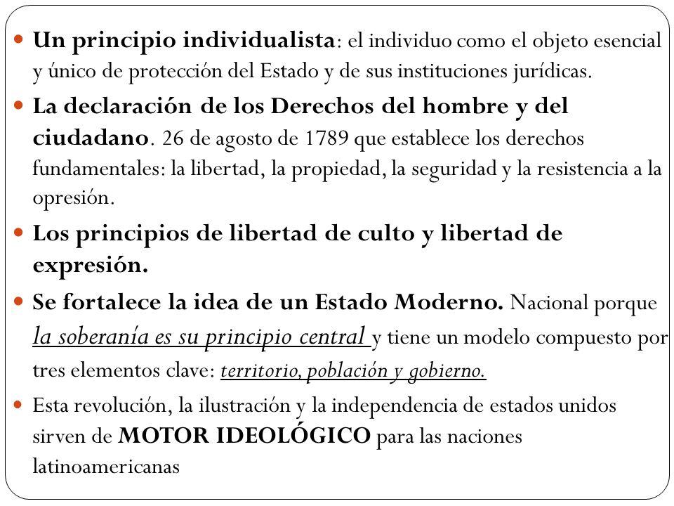 Los principios de libertad de culto y libertad de expresión.