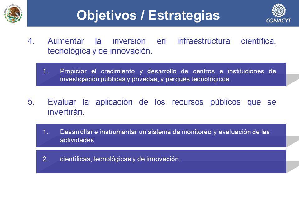 Objetivos / Estrategias