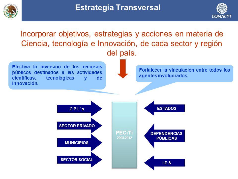 Estrategia Transversal